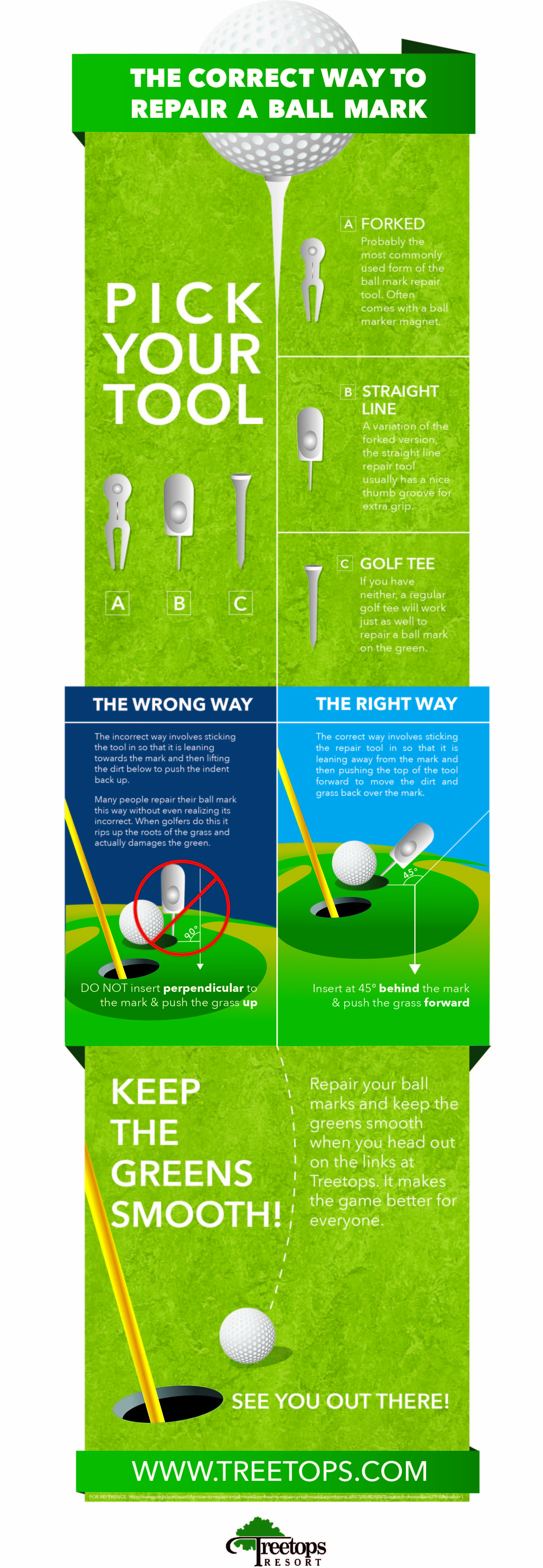 This infographic shows the correct way to repair a ball mark without damaging the green